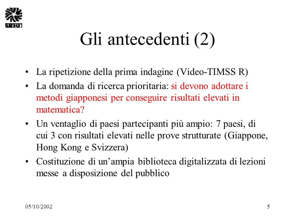 05/10/20025 Gli antecedenti (2) La ripetizione della prima indagine (Video-TIMSS R) La domanda di ricerca prioritaria: si devono adottare i metodi gia