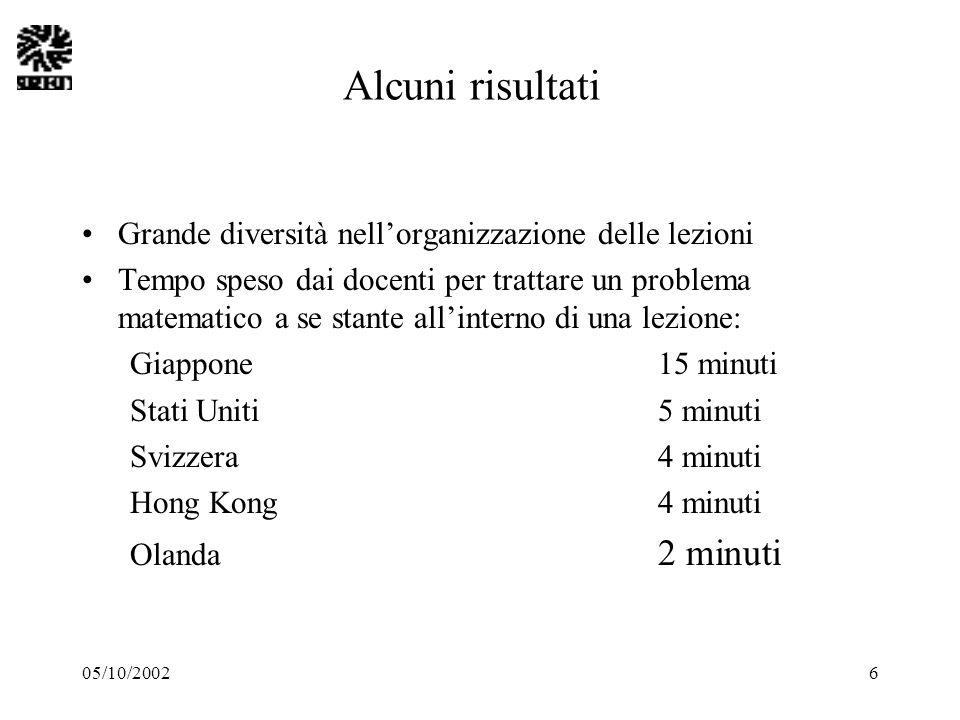 05/10/20026 Alcuni risultati Grande diversità nellorganizzazione delle lezioni Tempo speso dai docenti per trattare un problema matematico a se stante