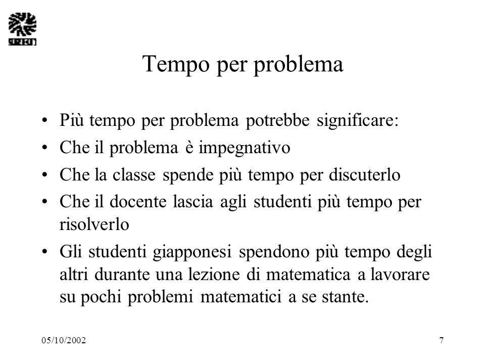 05/10/20027 Tempo per problema Più tempo per problema potrebbe significare: Che il problema è impegnativo Che la classe spende più tempo per discuterl