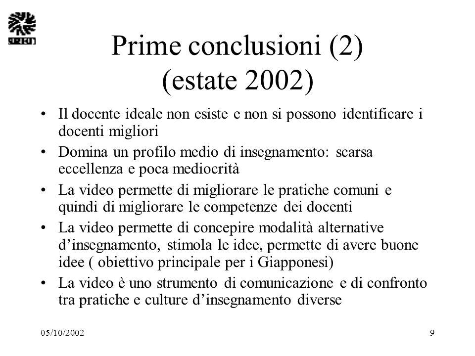 05/10/20029 Prime conclusioni (2) (estate 2002) Il docente ideale non esiste e non si possono identificare i docenti migliori Domina un profilo medio