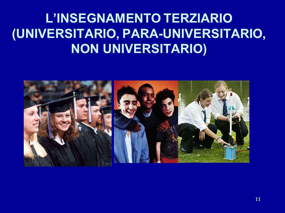 11 LINSEGNAMENTO TERZIARIO (UNIVERSITARIO, PARA-UNIVERSITARIO, NON UNIVERSITARIO)