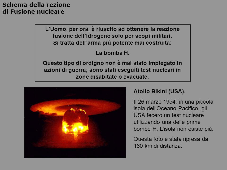 Schema della rezione di Fusione nucleare LUomo, per ora, è riuscito ad ottenere la reazione fusione dellIdrogeno solo per scopi militari. Si tratta de