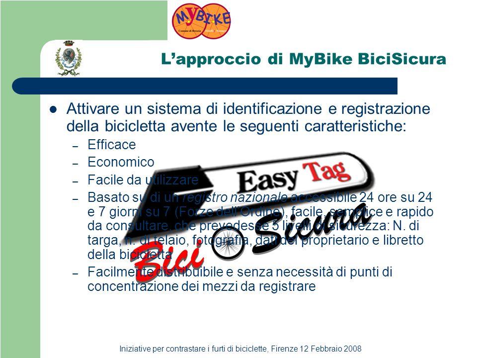 Iniziative per contrastare i furti di biciclette, Firenze 12 Febbraio 2008 Lapproccio di MyBike BiciSicura Attivare un sistema di identificazione e registrazione della bicicletta avente le seguenti caratteristiche: – Efficace – Economico – Facile da utilizzare – Basato su di un registro nazionale accessibile 24 ore su 24 e 7 giorni su 7 (Forze dellOrdine), facile, semplice e rapido da consultare, che prevedesse 5 livelli di sicurezza: N.