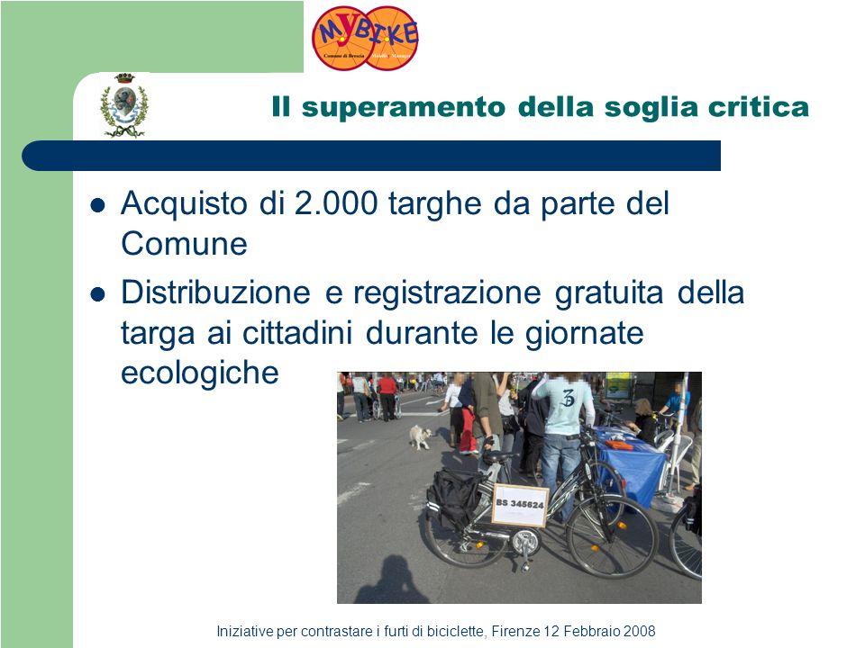 Iniziative per contrastare i furti di biciclette, Firenze 12 Febbraio 2008 Il superamento della soglia critica Acquisto di 2.000 targhe da parte del Comune Distribuzione e registrazione gratuita della targa ai cittadini durante le giornate ecologiche