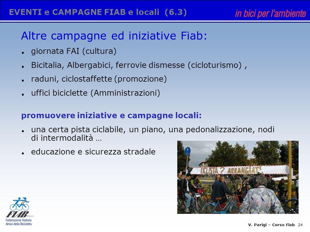 V. Parigi – Corso Fiab 23 EVENTI e CAMPAGNE FIAB e locali (6.2) Bimbimbici non solo bambini, anche genitori, insegnanti, scuole, Comuni …