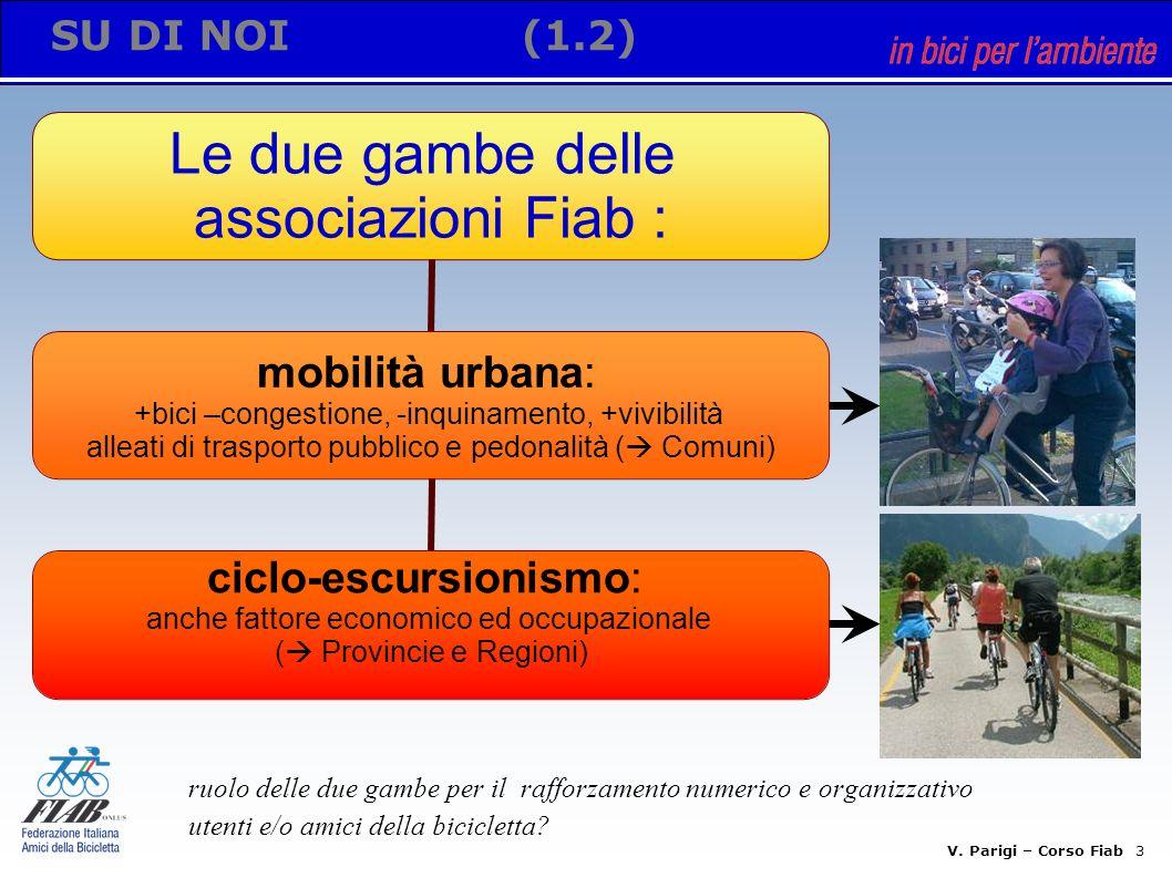 V.Parigi – Corso Fiab 33 zone 30 e moderazione traffico (app.