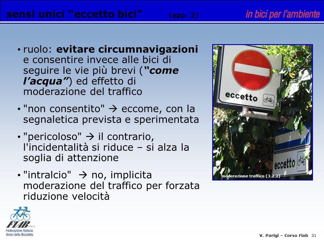 V. Parigi – Corso Fiab 30 incroci ciclabili (app.
