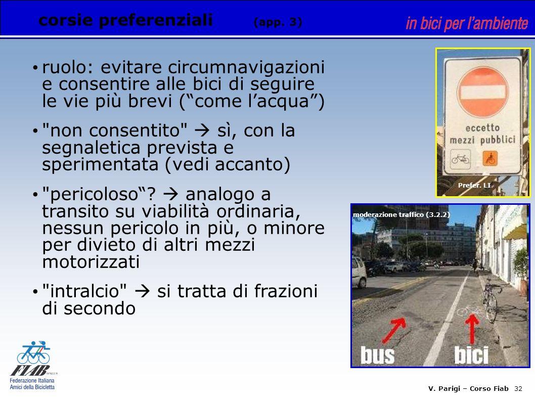 V. Parigi – Corso Fiab 31 sensi unici eccetto bici (app.