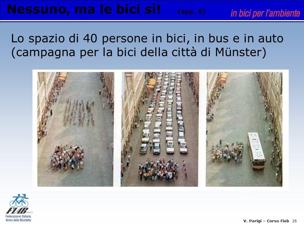 V. Parigi – Corso Fiab 34 Nessuno, ma le bici sì.