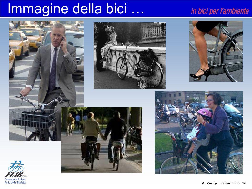 V. Parigi – Corso Fiab 35 Nessuno, ma le bici sì.