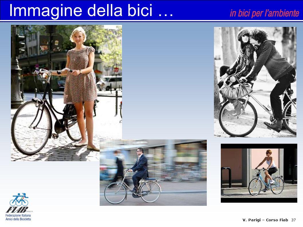 V. Parigi – Corso Fiab 36 Immagine della bici …