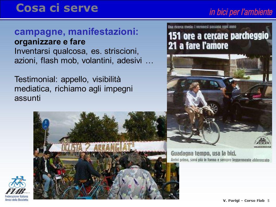 V. Parigi – Corso Fiab 4 Cosa ci serve Gazebi, banchini et similia: 2-3 volte lanno + occasioni organizzare (es. attrezzature, allestimento, permessi)