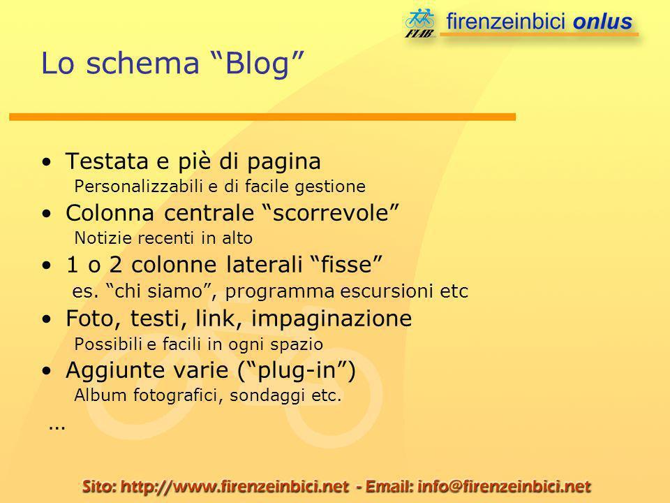 Lo schema Blog Testata e piè di pagina Personalizzabili e di facile gestione Colonna centrale scorrevole Notizie recenti in alto 1 o 2 colonne lateral