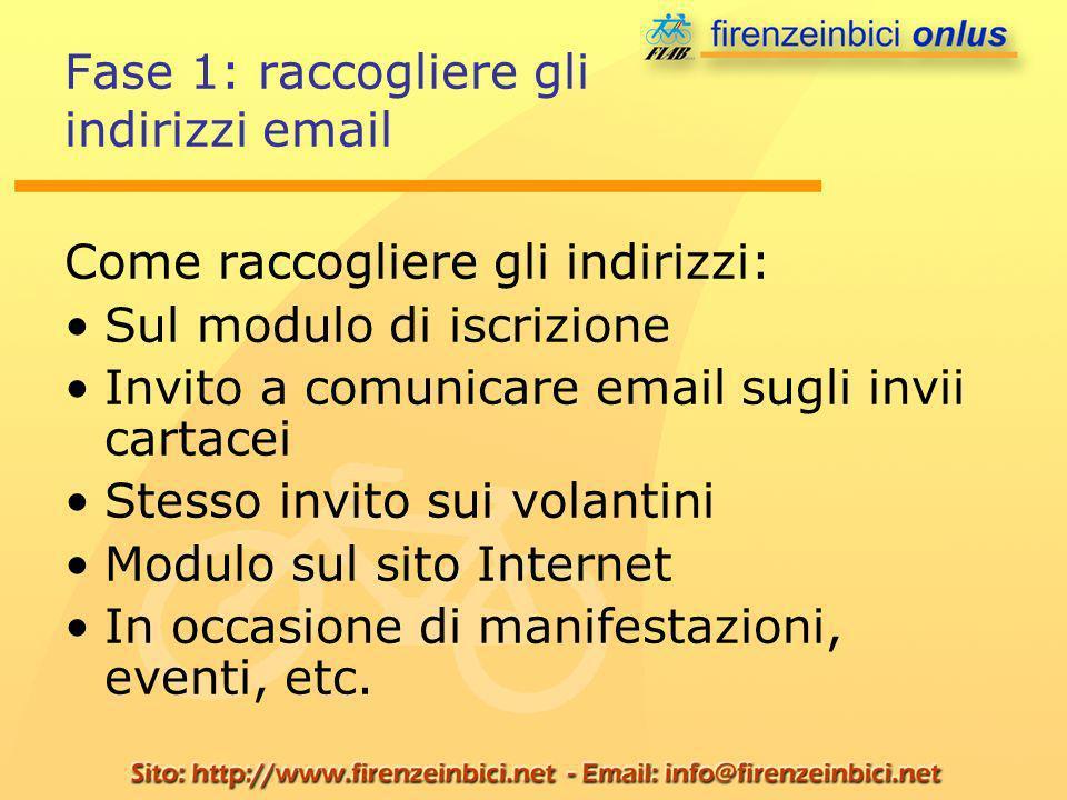 Fase 1: raccogliere gli indirizzi email Come raccogliere gli indirizzi: Sul modulo di iscrizione Invito a comunicare email sugli invii cartacei Stesso