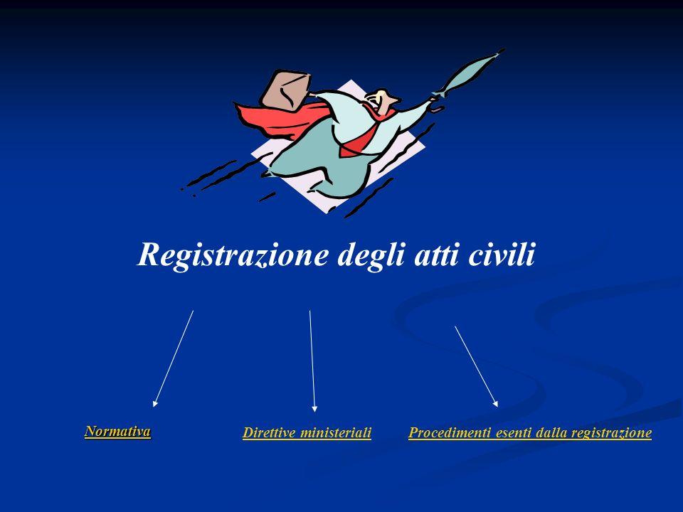 Registrazione degli atti civili Normativa Direttive ministerialiProcedimenti esenti dalla registrazione