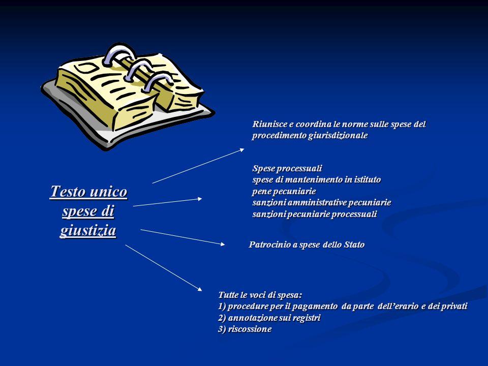 Spese Processuali ufficio competente al recupero-2 (X) Spese Processuali ufficio competente al recupero-2 Articolo 208 T.U per come modificato della legge 64/09 (rif art 665c.p.p.) Se non diversamente stabilito in modo espresso, ai fini delle norme che seguono e di quelle cui si rinvia, lufficio incaricato della gestione delle attività connesse alla riscossione è così individuato a) Per il processo civile, amministrativo, contabile e tributario è quello presso il magistrato, diverso dalla corte di cassazione, il cui provvedimento è passato in giudicato o presso il magistrato il cui provvedimento è divenuto definitivo b) Per il processo penale è quello presso il giudice dellesecuzione
