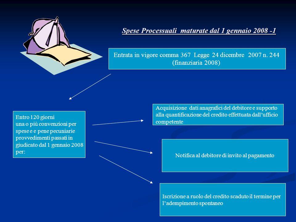 Spese Processuali maturate dal 1 gennaio 2008 -1 Entrata in vigore comma 367 Legge 24 dicembre 2007 n. 244 (finanziaria 2008) Acquisizione dati anagra