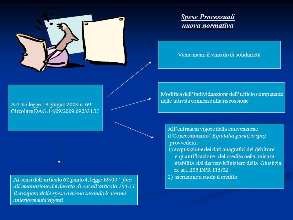 Spese Processuali nuova normativa Art. 67 legge 18 giugno 2009 n. 69 Circolare DAG.14/09/2009.092331.U Viene meno il vincolo di solidarietà Modifica d