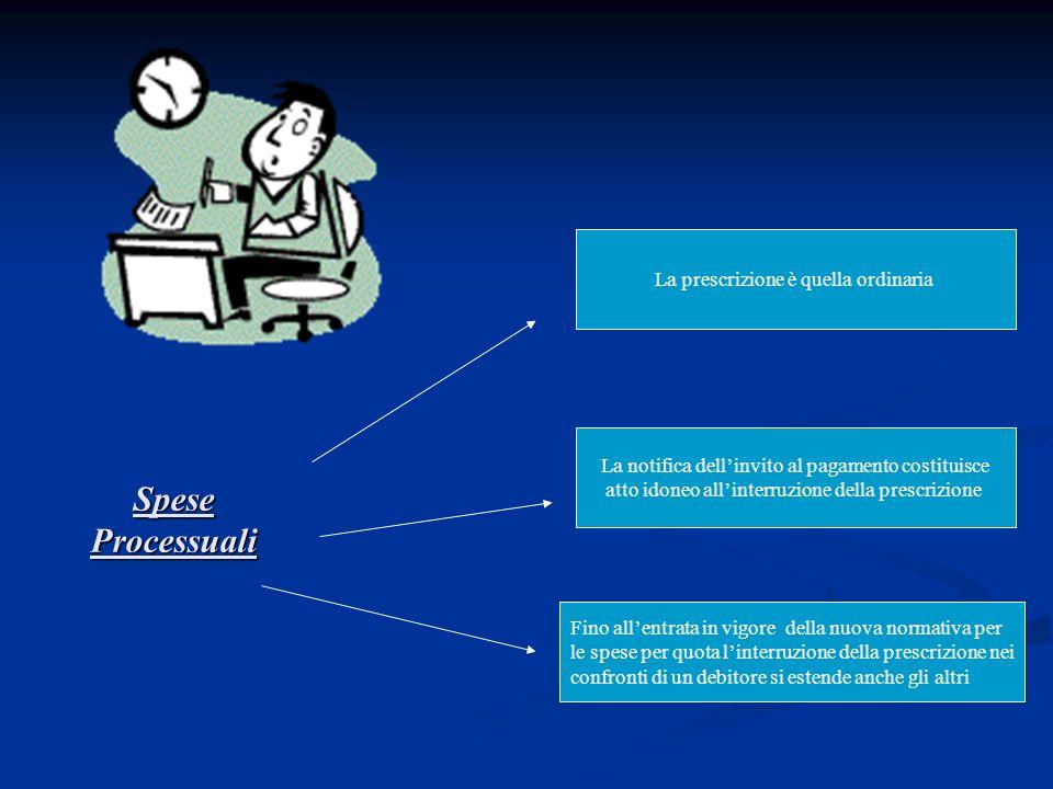 Spese Processuali La prescrizione è quella ordinaria La notifica dellinvito al pagamento costituisce atto idoneo allinterruzione della prescrizione Fi