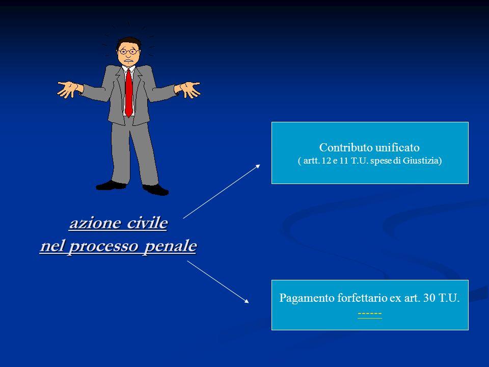 azione civile nel processo penale Contributo unificato ( artt. 12 e 11 T.U. spese di Giustizia) Pagamento forfettario ex art. 30 T.U. ------