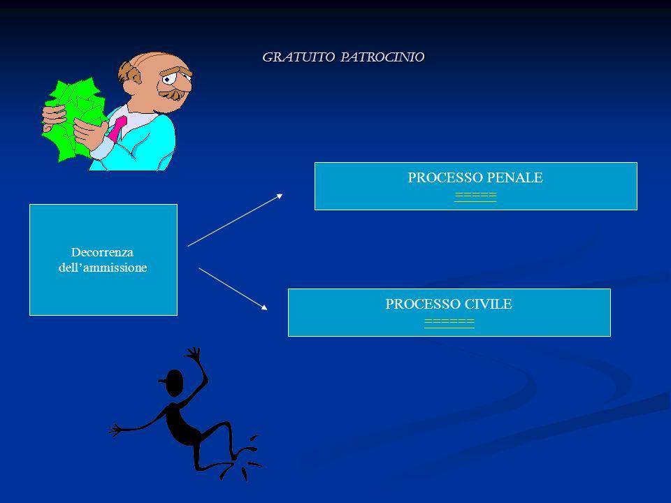 GRATUITO PATROCINIO Decorrenza dellammissione PROCESSO PENALE ===== PROCESSO CIVILE ======