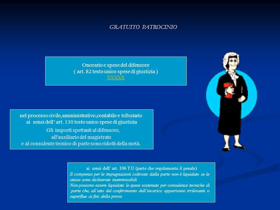 GRATUITO PATROCINIO Onorario e spese del difensore ( art. 82 testo unico spese di giustizia ) XXXXX nel processo civile,amministrativo,contabile e tri