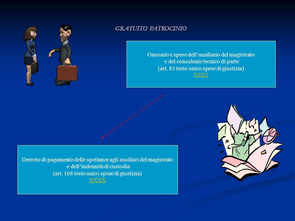 GRATUITO PATROCINIO Onorario e spese dellausiliario del magistrato e del consulente tecnico di parte (art. 83 testo unico spese di giustizia) XXXX Dec