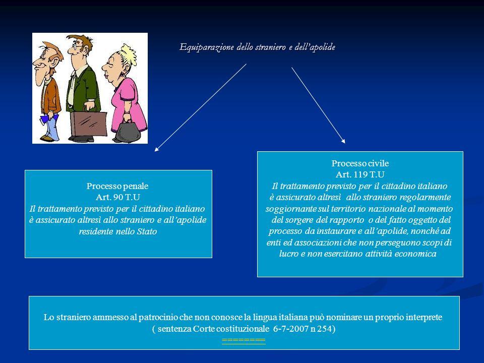 Equiparazione dello straniero e dellapolide Processo penale Art. 90 T.U Il trattamento previsto per il cittadino italiano è assicurato altresì allo st
