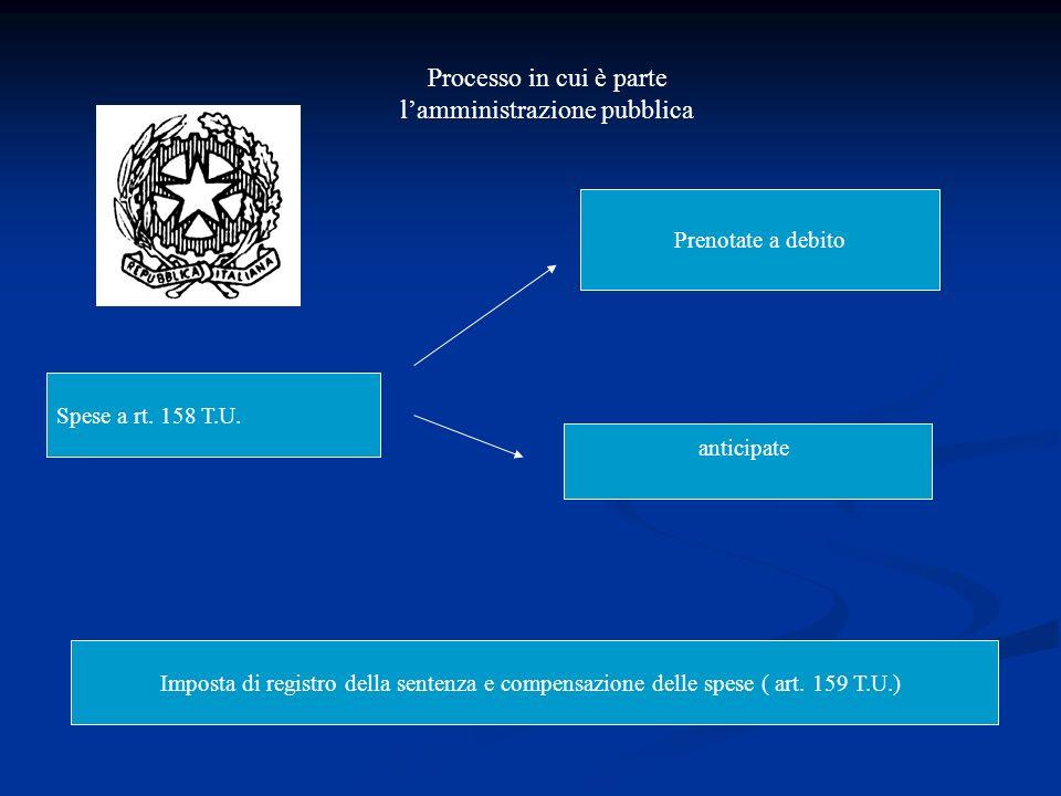 Spese a rt. 158 T.U. Prenotate a debito anticipate Imposta di registro della sentenza e compensazione delle spese ( art. 159 T.U.) Processo in cui è p