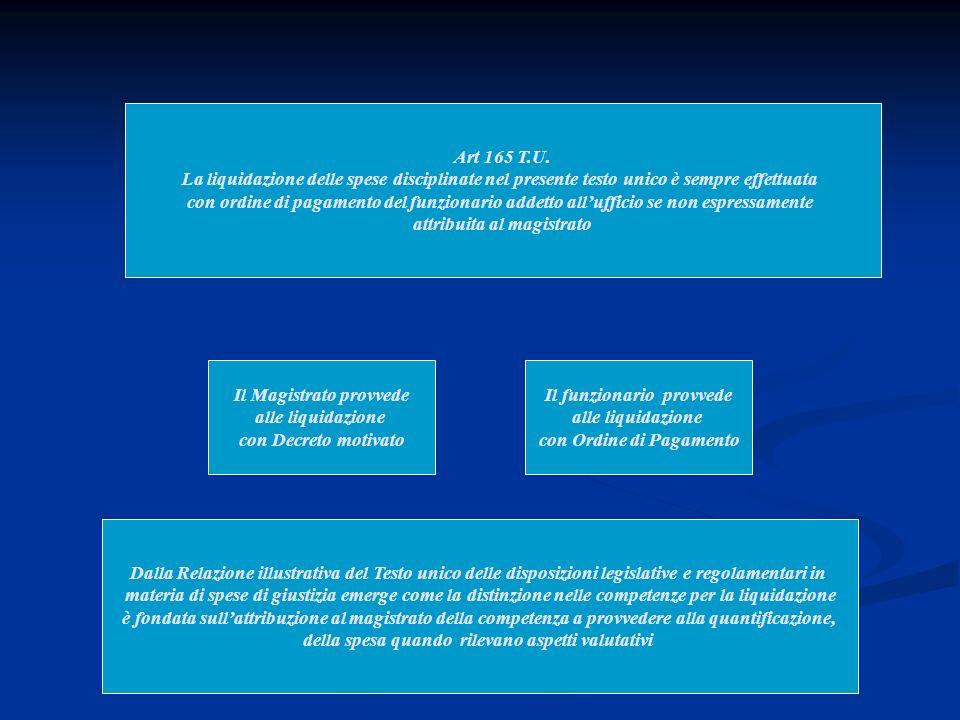 Art 165 T.U. La liquidazione delle spese disciplinate nel presente testo unico è sempre effettuata con ordine di pagamento del funzionario addetto all