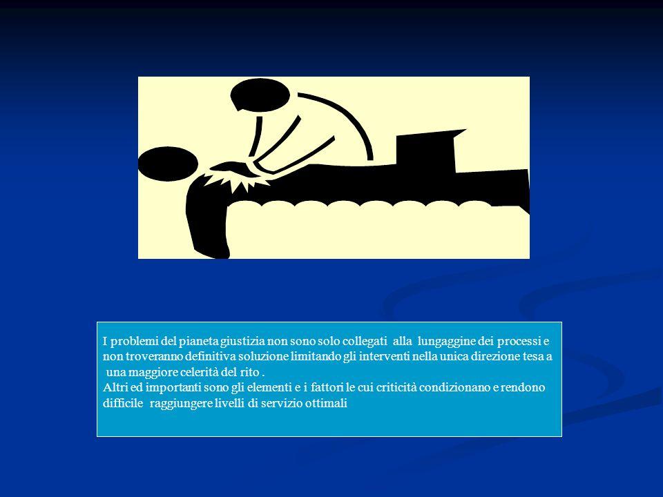 Beni strumentali Informatizzazione dei servizi e del processo