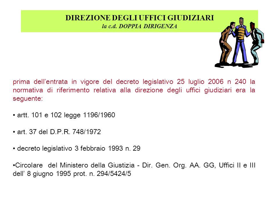 DIREZIONE DEGLI UFFICI GIUDIZIARI la c.d. DOPPIA DIRIGENZA prima dellentrata in vigore del decreto legislativo 25 luglio 2006 n 240 la normativa di ri