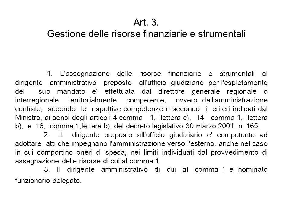 Art.3. Gestione delle risorse finanziarie e strumentali 1.