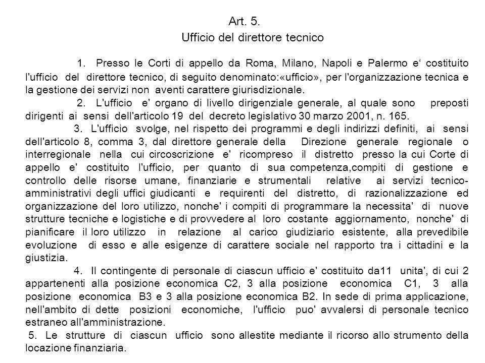 Art.5. Ufficio del direttore tecnico 1.