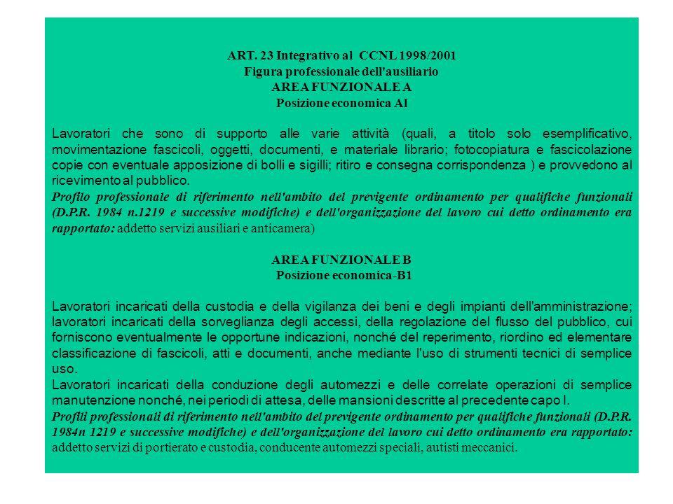 ART. 23 Integrativo al CCNL 1998/2001 Figura professionale dell'ausiliario AREA FUNZIONALE A Posizione economica Al Lavoratori che sono di supporto al