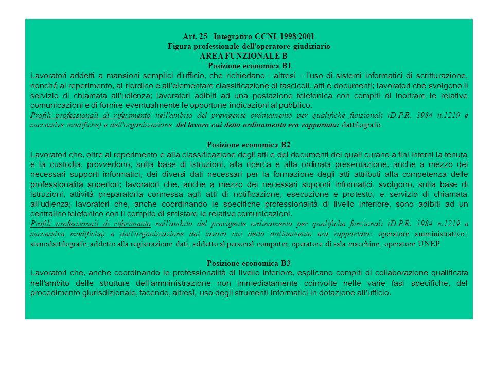 Art. 25 Integrativo CCNL 1998/2001 Figura professionale dell'operatore giudiziario AREA FUNZIONALE B Posizione economica B1 Lavoratori addetti a mansi
