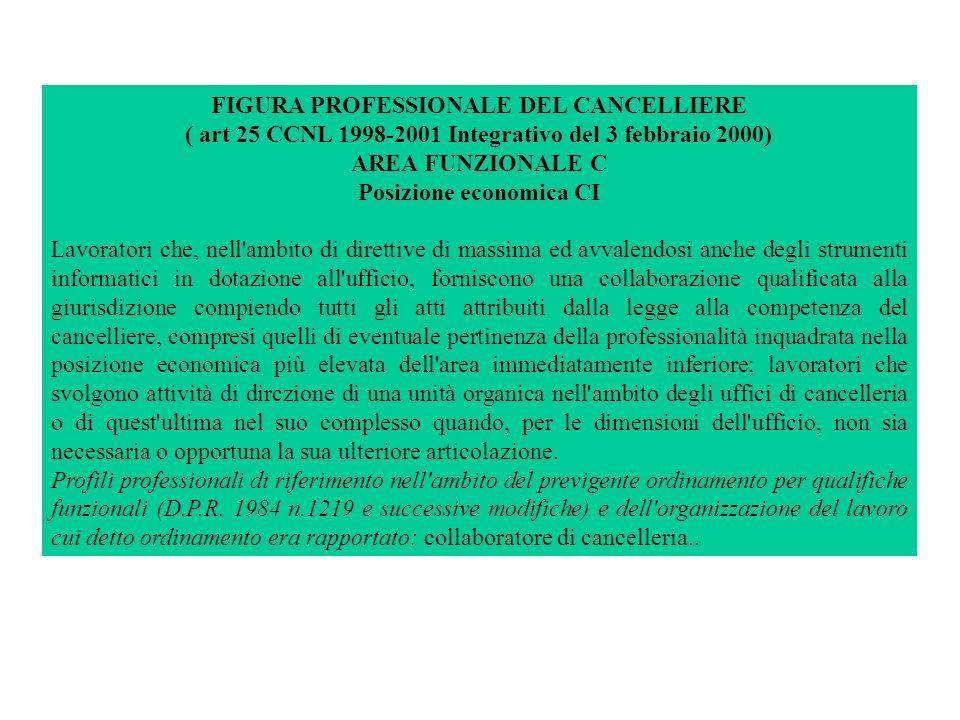 FIGURA PROFESSIONALE DEL CANCELLIERE ( art 25 CCNL 1998-2001 Integrativo del 3 febbraio 2000) AREA FUNZIONALE C Posizione economica CI Lavoratori che, nell ambito di direttive di massima ed avvalendosi anche degli strumenti informatici in dotazione all ufficio, forniscono una collaborazione qualificata alla giurisdizione compiendo tutti gli atti attribuiti dalla legge alla competenza del cancelliere, compresi quelli di eventuale pertinenza della professionalità inquadrata nella posizione economica più elevata dell area immediatamente inferiore; lavoratori che svolgono attività di dirczione di una unità organica nell ambito degli uffici di cancelleria o di quest ultima nel suo complesso quando, per le dimensioni dell ufficio, non sia necessaria o opportuna la sua ulteriore articolazione.