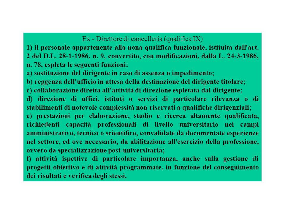 Ex - Direttore di cancelleria (qualifica IX) 1) il personale appartenente alla nona qualifica funzionale, istituita dall'art. 2 del D.L. 28-1-1986, n.