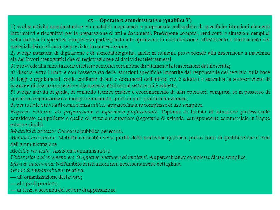 ex- - Operatore amministrativo (qualifica V) 1) svolge attività amministrative e/o contabili acquisendo e proponendo nell'ambito di specifiche istruzi