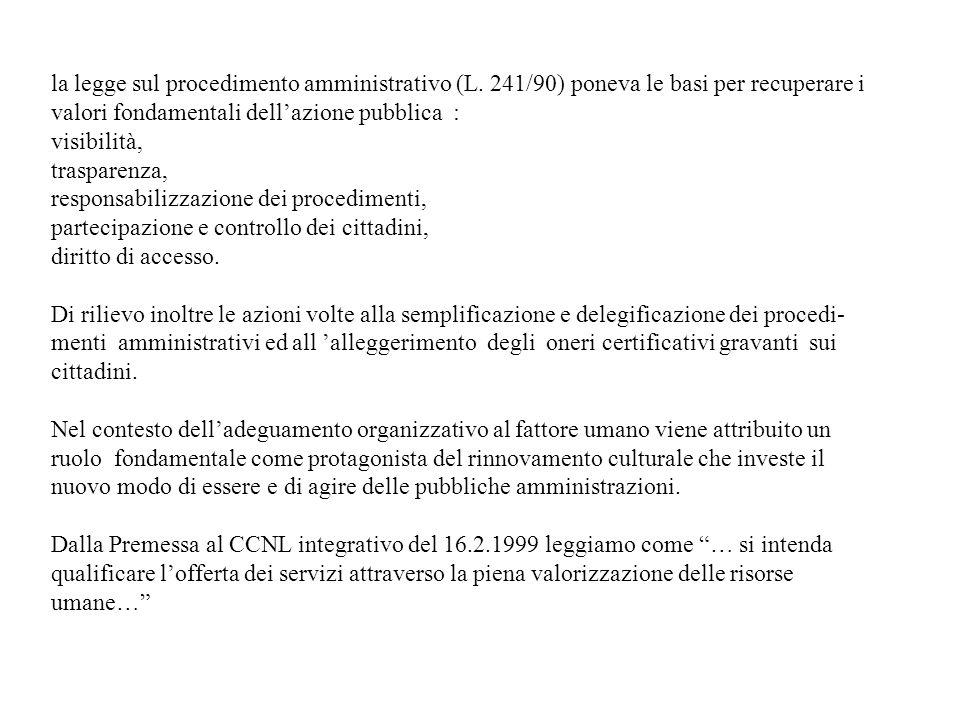 la legge sul procedimento amministrativo (L.