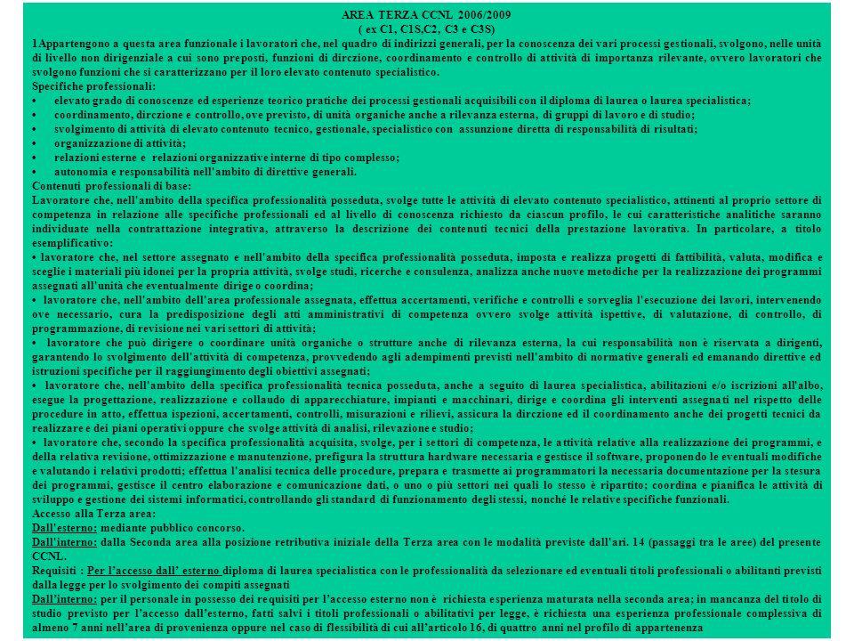 AREA TERZA CCNL 2006/2009 ( ex C1, C1S,C2, C3 e C3S) 1Appartengono a questa area funzionale i lavoratori che, nel quadro di indirizzi generali, per la conoscenza dei vari processi gestionali, svolgono, nelle unità di livello non dirigenziale a cui sono preposti, funzioni di dirczione, coordinamento e controllo di attività di importanza rilevante, ovvero lavoratori che svolgono funzioni che si caratterizzano per il loro elevato contenuto specialistico.