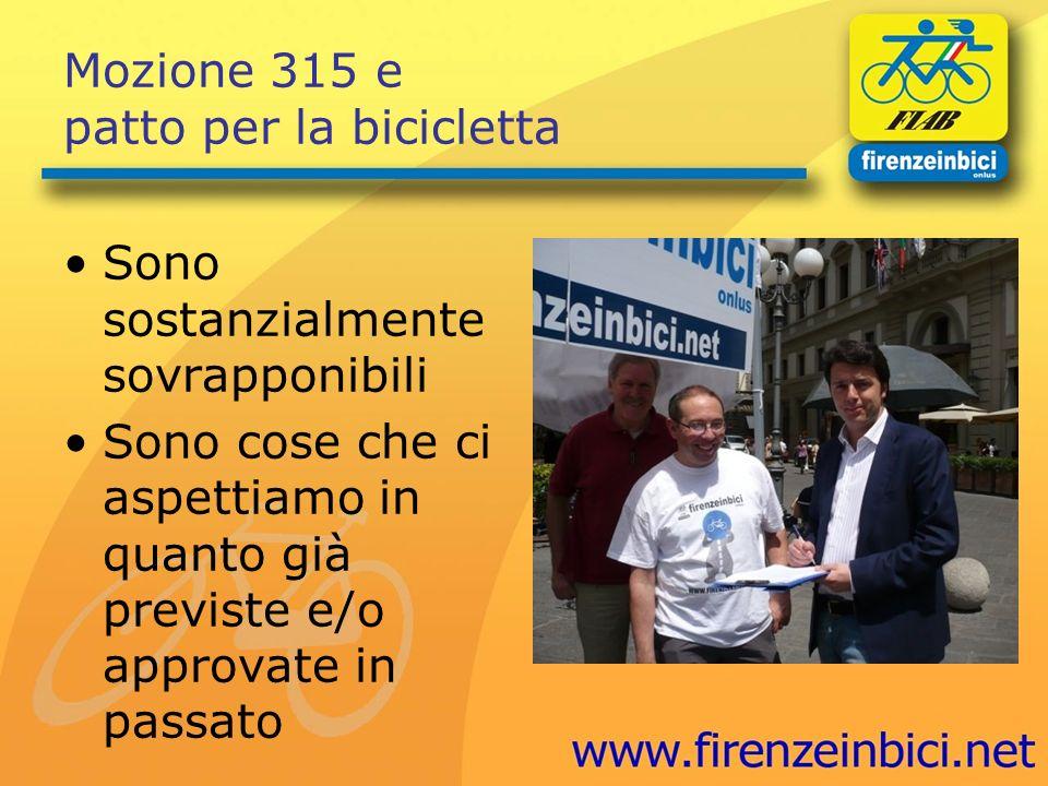 Mozione 315 e patto per la bicicletta Sono sostanzialmente sovrapponibili Sono cose che ci aspettiamo in quanto già previste e/o approvate in passato