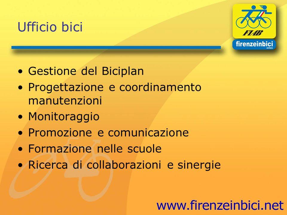 Ufficio bici Gestione del Biciplan Progettazione e coordinamento manutenzioni Monitoraggio Promozione e comunicazione Formazione nelle scuole Ricerca