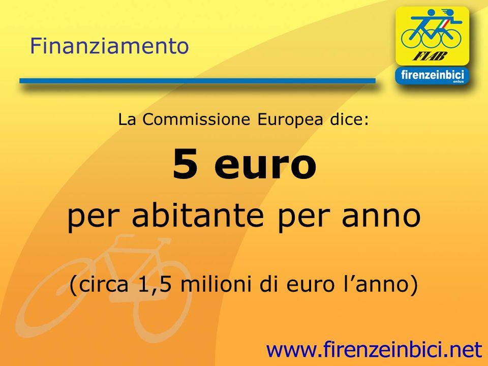 Finanziamento La Commissione Europea dice: 5 euro per abitante per anno (circa 1,5 milioni di euro lanno)