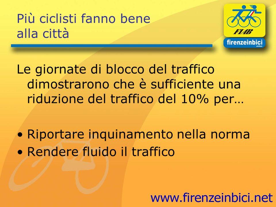 Più ciclisti fanno bene alla città Le giornate di blocco del traffico dimostrarono che è sufficiente una riduzione del traffico del 10% per… Riportare