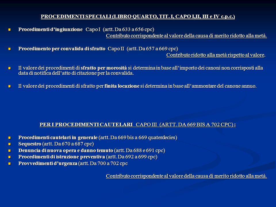 PROCEDIMENTI SPECIALI (LIBRO QUARTO, TIT. I, CAPO I,II, III e IV c.p.c.) Procedimenti dingiunzione Capo I (artt. Da 633 a 656 cpc) Procedimenti dingiu