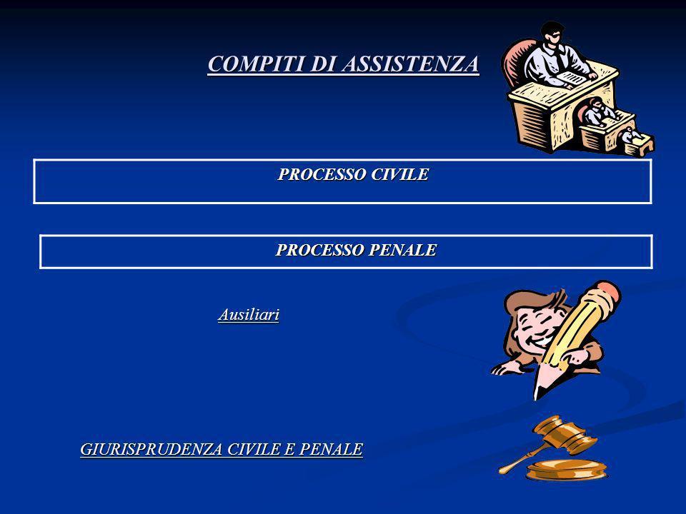 COMPITI DI ASSISTENZA PROCESSO PENALE PROCESSO PENALE GIURISPRUDENZA CIVILE E PENALE PROCESSO CIVILE PROCESSO CIVILEAusiliari