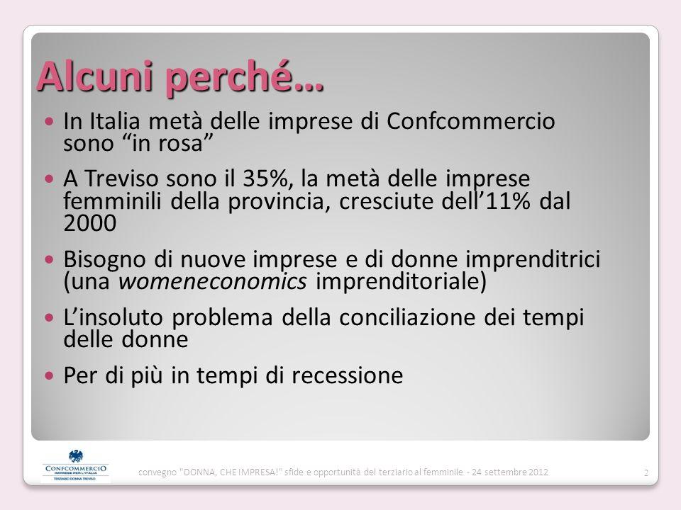 Alcuni perché… Alcuni perché… In Italia metà delle imprese di Confcommercio sono in rosa A Treviso sono il 35%, la metà delle imprese femminili della provincia, cresciute dell11% dal 2000 Bisogno di nuove imprese e di donne imprenditrici (una womeneconomics imprenditoriale) Linsoluto problema della conciliazione dei tempi delle donne Per di più in tempi di recessione 2 convegno DONNA, CHE IMPRESA! sfide e opportunità del terziario al femminile - 24 settembre 2012
