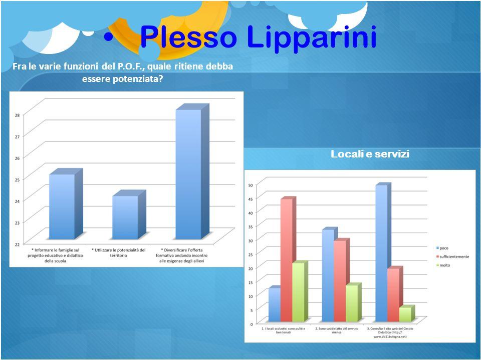 Plesso Lipparini Fra le varie funzioni del P.O.F., quale ritiene debba essere potenziata.