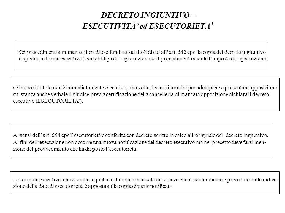 DECRETO INGIUNTIVO – ESECUTIVITA ed ESECUTORIETA Nei procedimenti sommari se il credito è fondato sui titoli di cui allart. 642 cpc la copia del decre